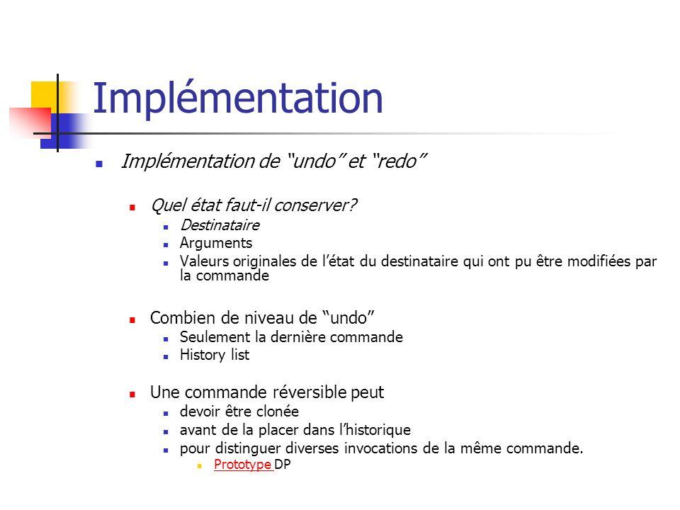 Implémentation Implémentation de undo et redo