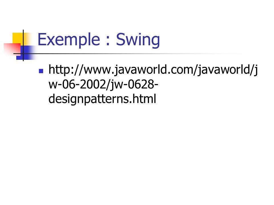 Exemple : Swing http://www.javaworld.com/javaworld/jw-06-2002/jw-0628-designpatterns.html
