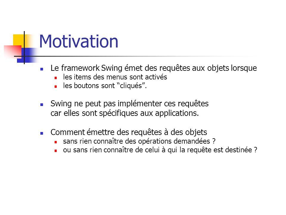 Motivation Le framework Swing émet des requêtes aux objets lorsque