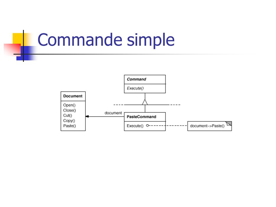 Commande simple