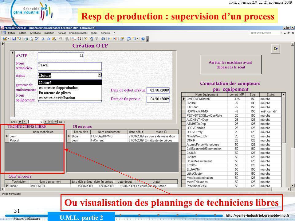Resp de production : supervision d'un process