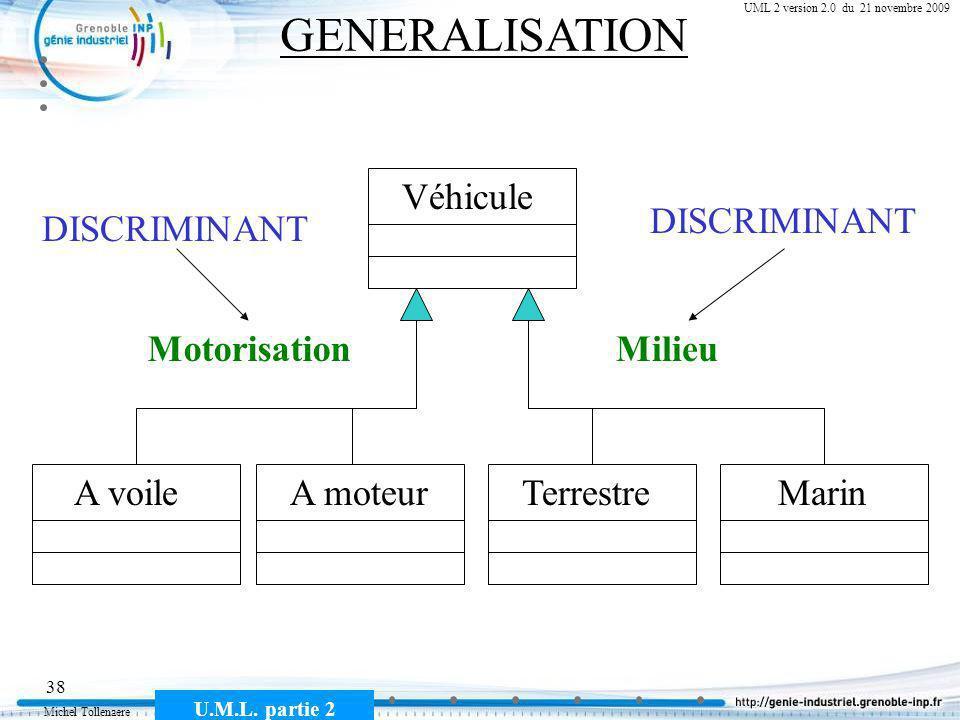 GENERALISATION Véhicule DISCRIMINANT DISCRIMINANT Motorisation Milieu