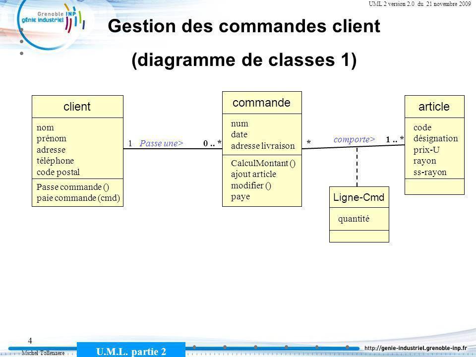 Gestion des commandes client (diagramme de classes 1)