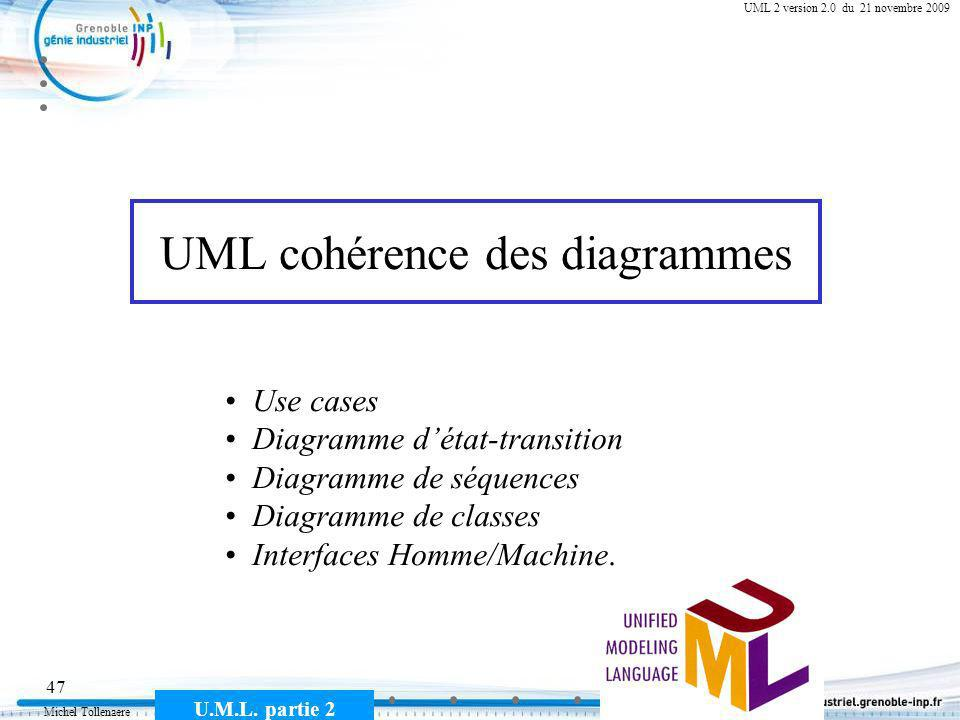 UML cohérence des diagrammes