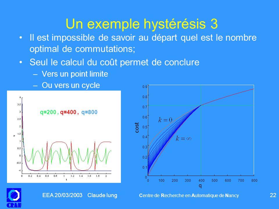 EEA 20/03/2003 Claude Iung Centre de Recherche en Automatique de Nancy