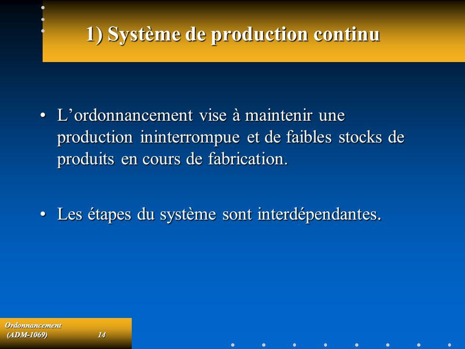 1) Système de production continu