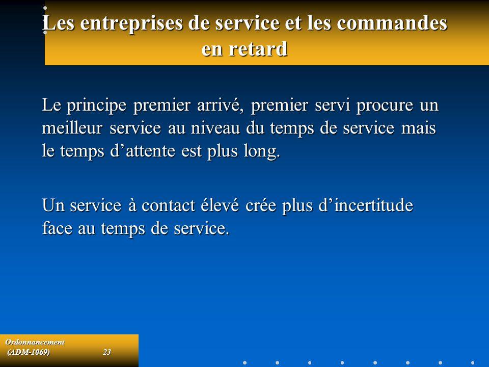 Les entreprises de service et les commandes en retard