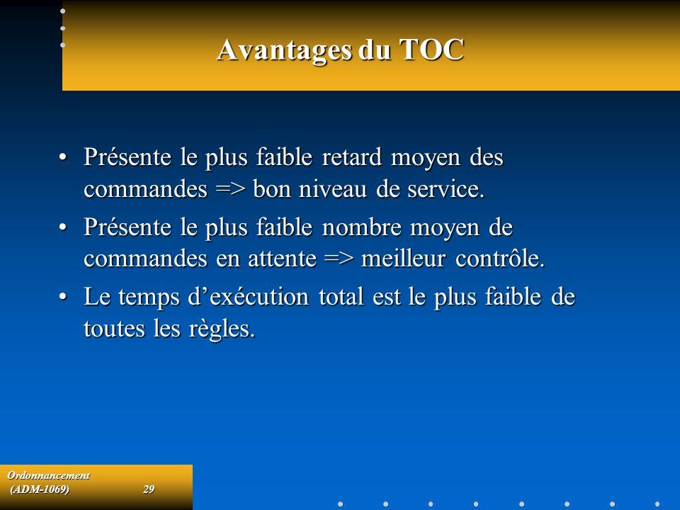 Avantages du TOC Présente le plus faible retard moyen des commandes => bon niveau de service.