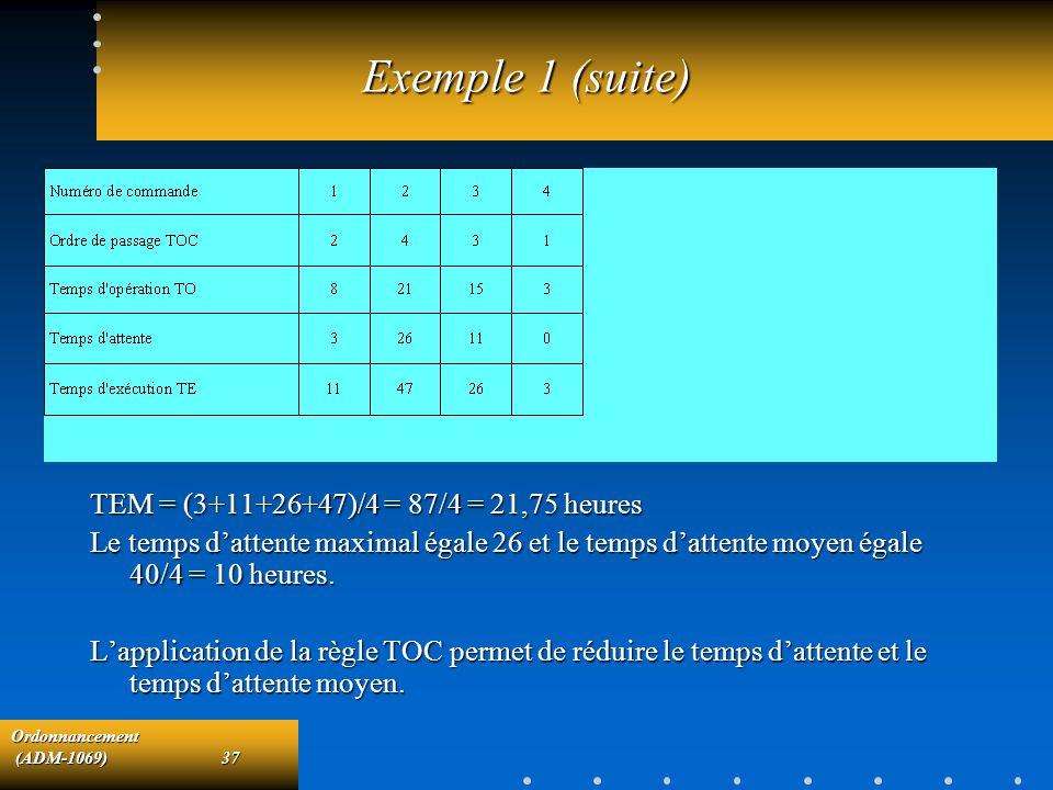 Exemple 1 (suite) TEM = (3+11+26+47)/4 = 87/4 = 21,75 heures