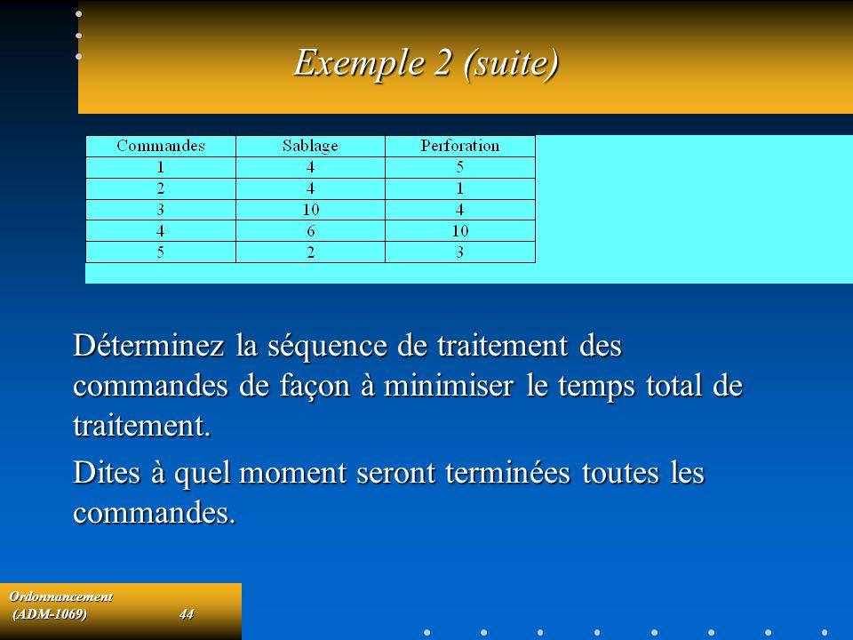 Exemple 2 (suite) Déterminez la séquence de traitement des commandes de façon à minimiser le temps total de traitement.