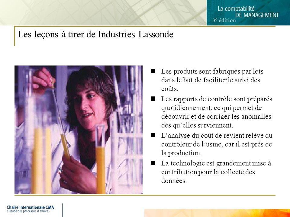 Les leçons à tirer de Industries Lassonde