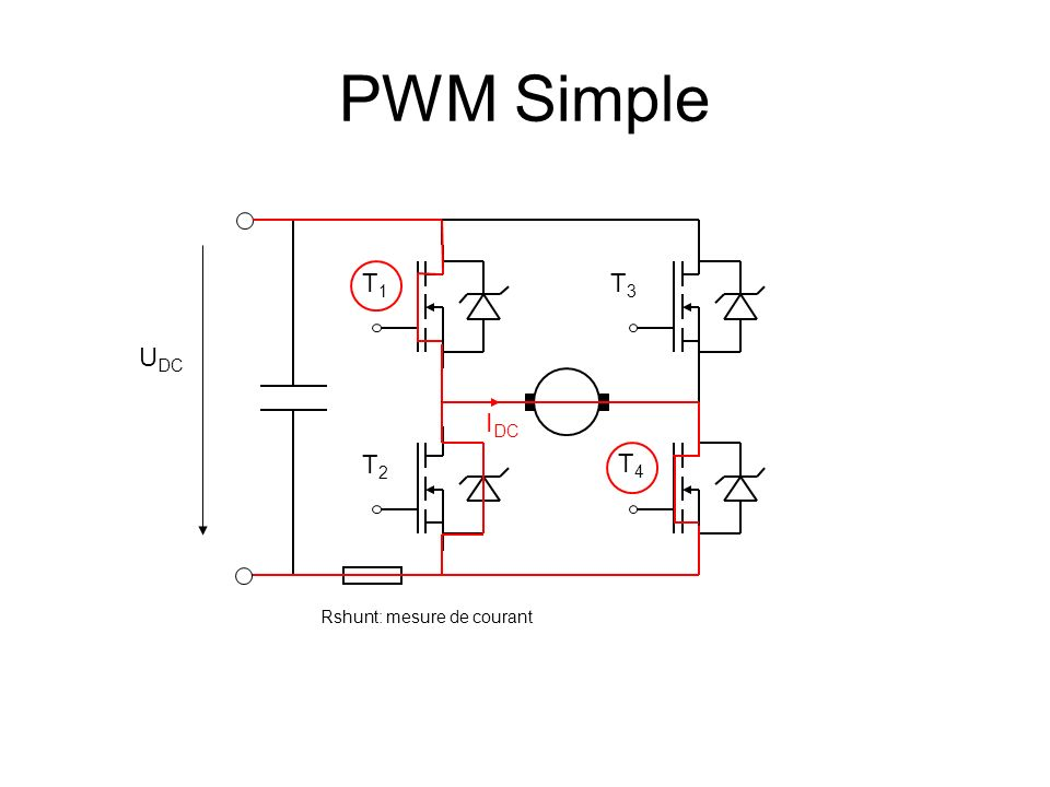 PWM Simple T1 T3 UDC IDC T2 T4 Rshunt: mesure de courant