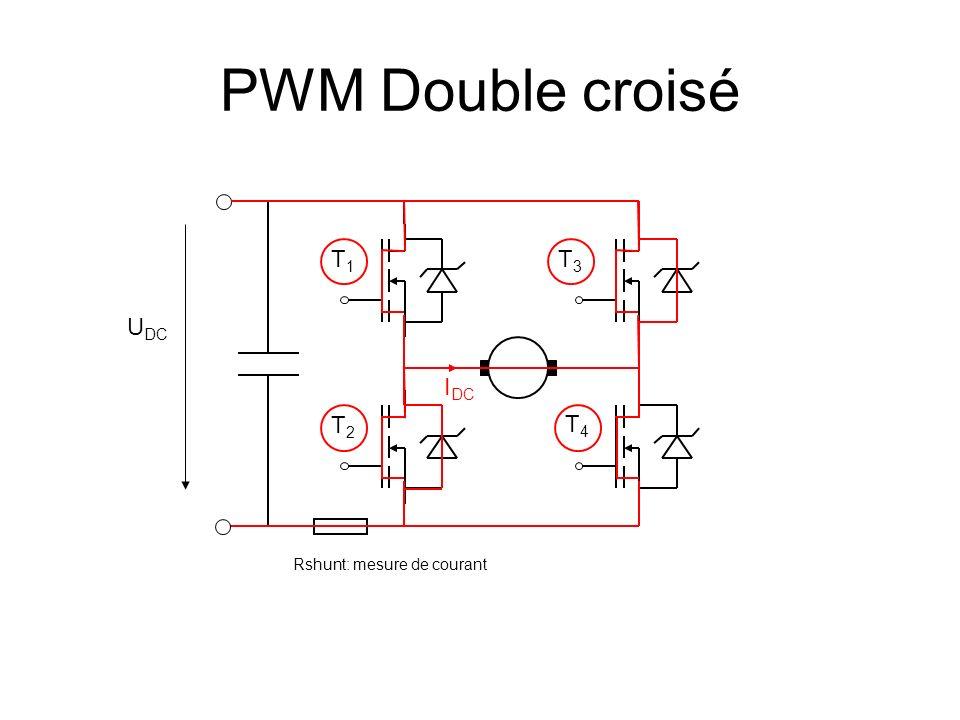 PWM Double croisé T1 T3 UDC IDC T2 T4 Rshunt: mesure de courant