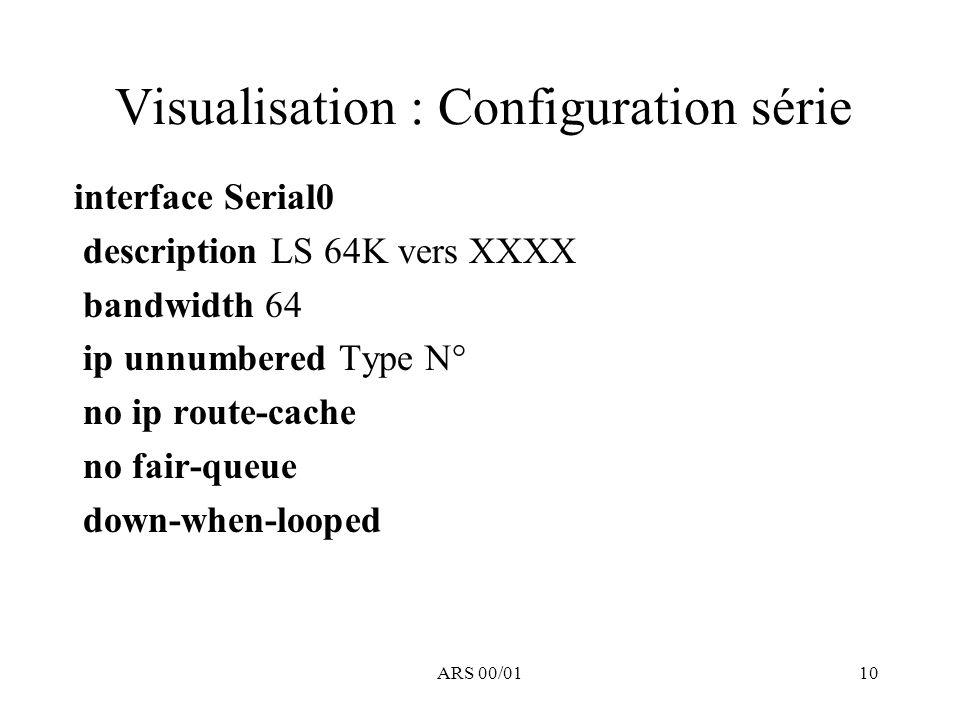 Visualisation : Configuration série