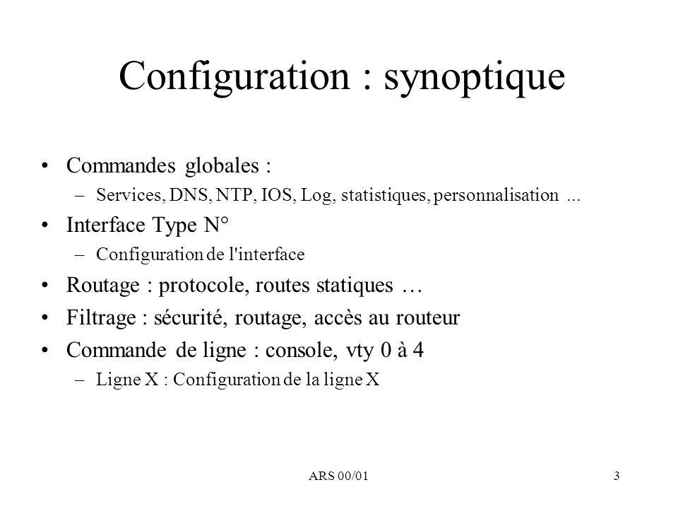 Configuration : synoptique