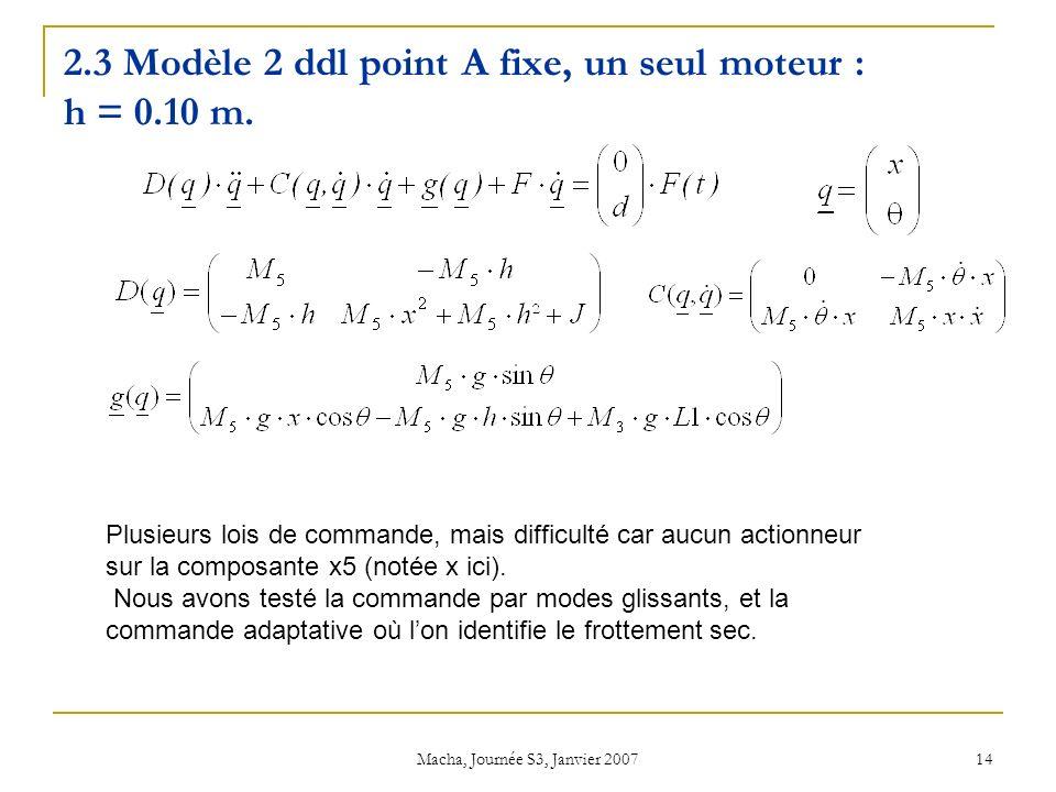 2.3 Modèle 2 ddl point A fixe, un seul moteur : h = 0.10 m.