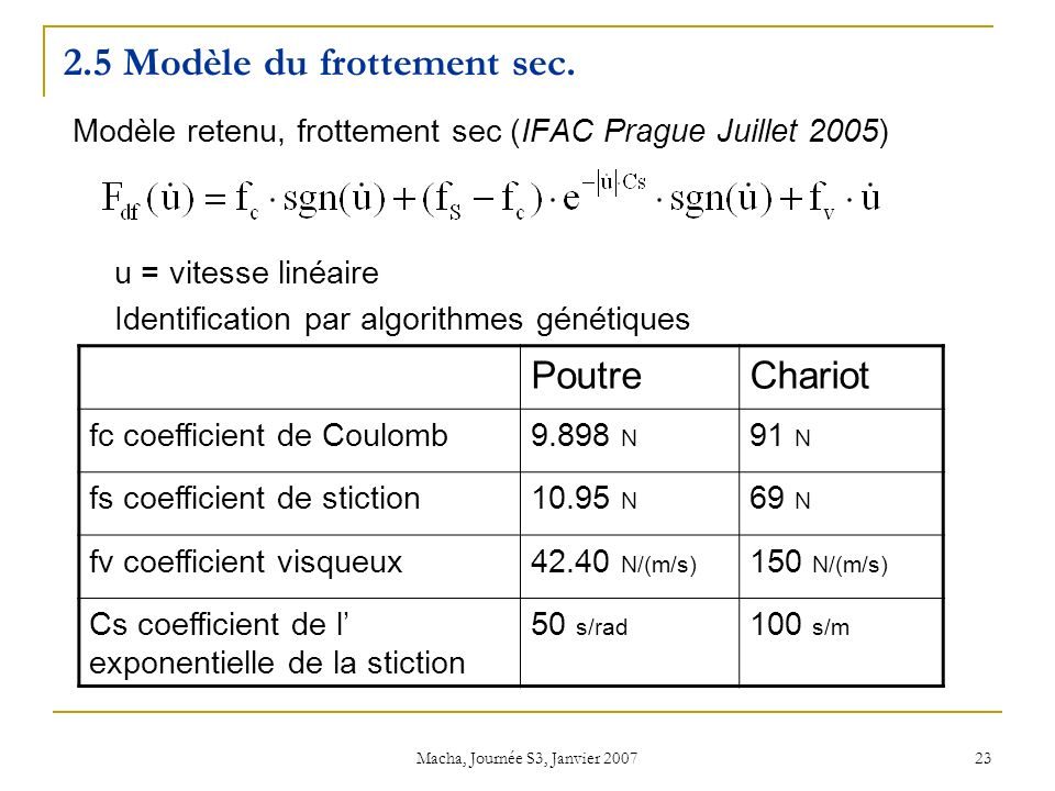 2.5 Modèle du frottement sec.