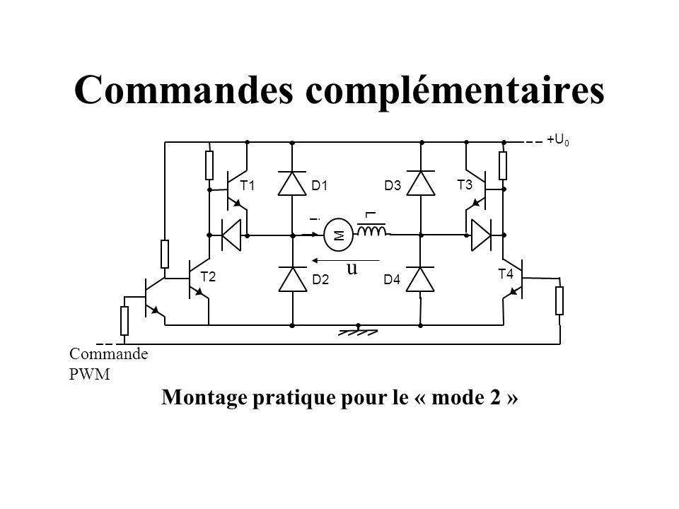 Commandes complémentaires
