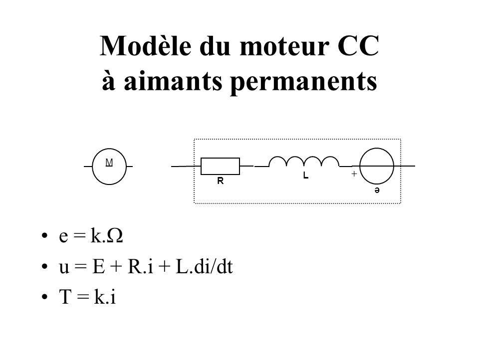 Modèle du moteur CC à aimants permanents