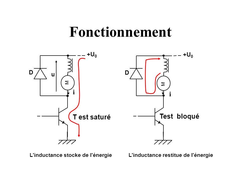L inductance stocke de l énergie L inductance restitue de l énergie
