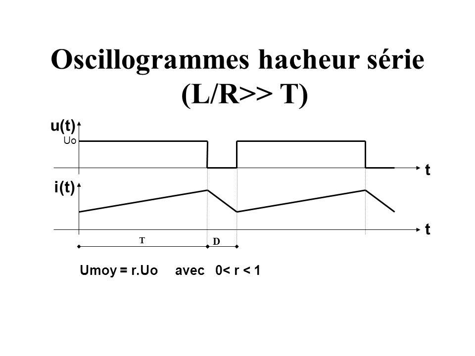 Oscillogrammes hacheur série (L/R>> T)