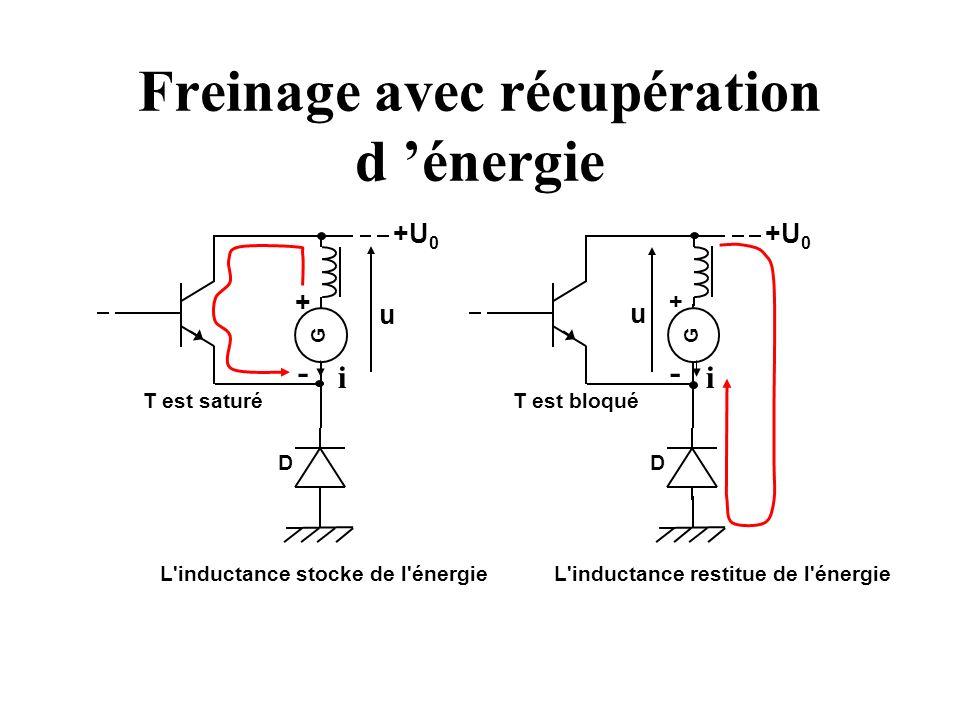 Freinage avec récupération d 'énergie