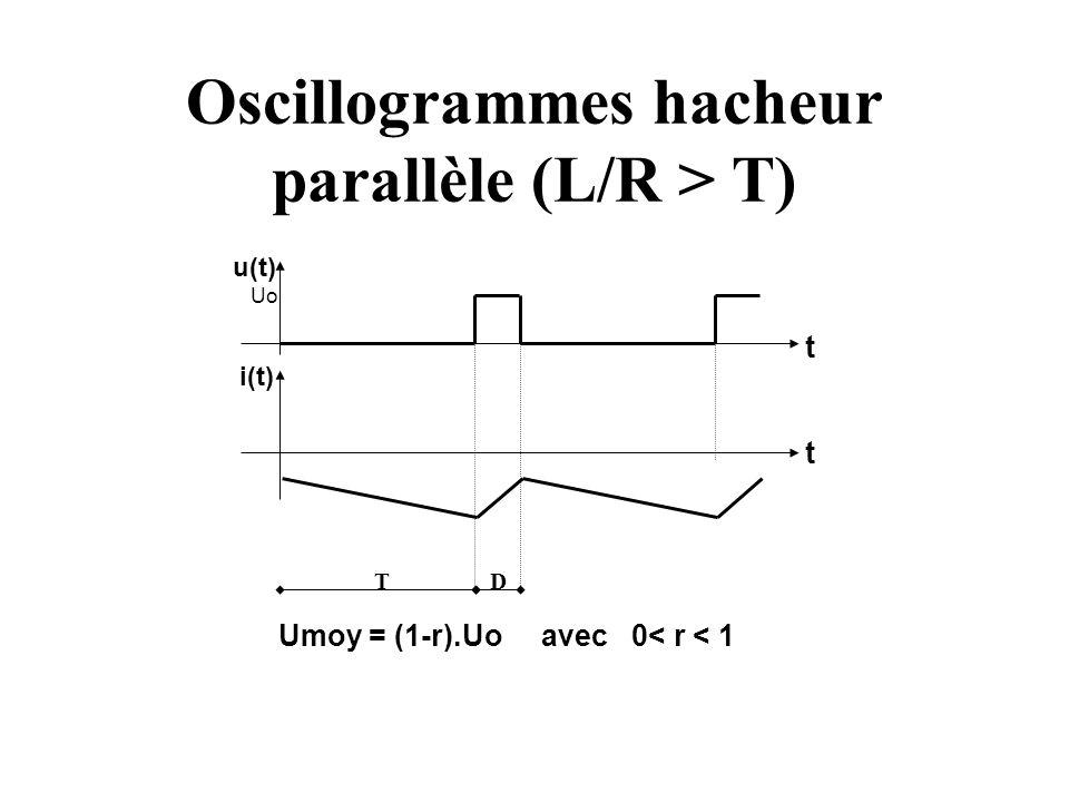 Oscillogrammes hacheur parallèle (L/R > T)