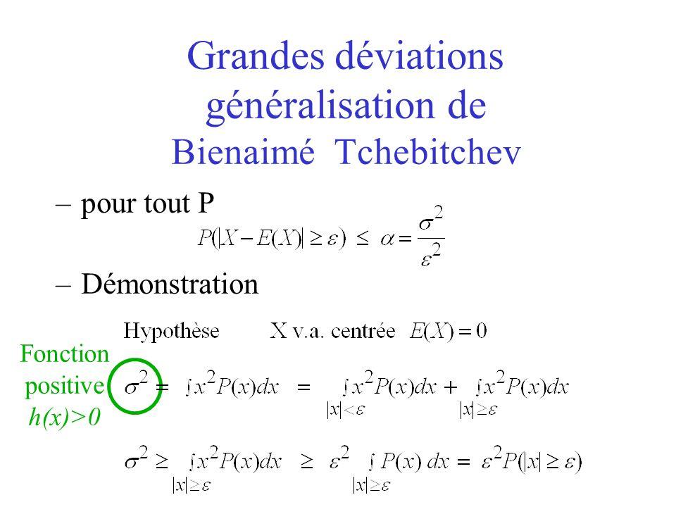 Grandes déviations généralisation de Bienaimé Tchebitchev