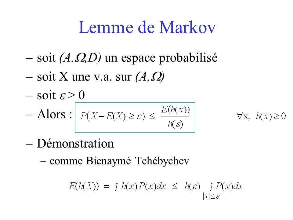 Lemme de Markov soit (A,,D) un espace probabilisé