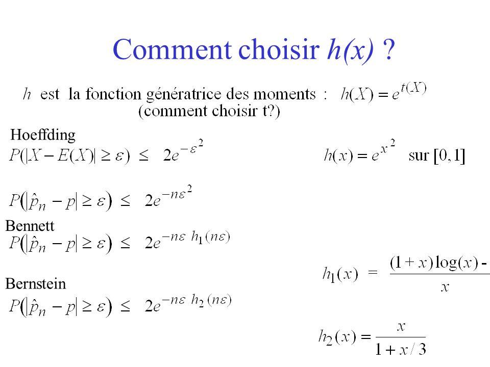 Comment choisir h(x) Hoeffding Bennett Bernstein