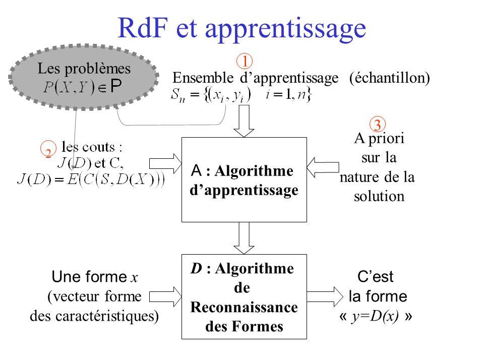 RdF et apprentissage 2 1 Les problèmes