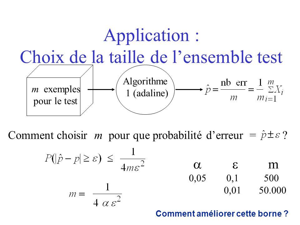 Application : Choix de la taille de l'ensemble test