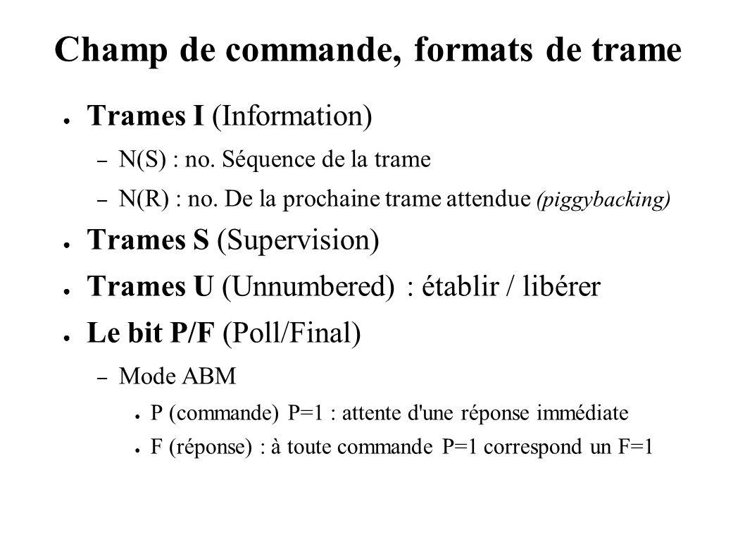 Champ de commande, formats de trame