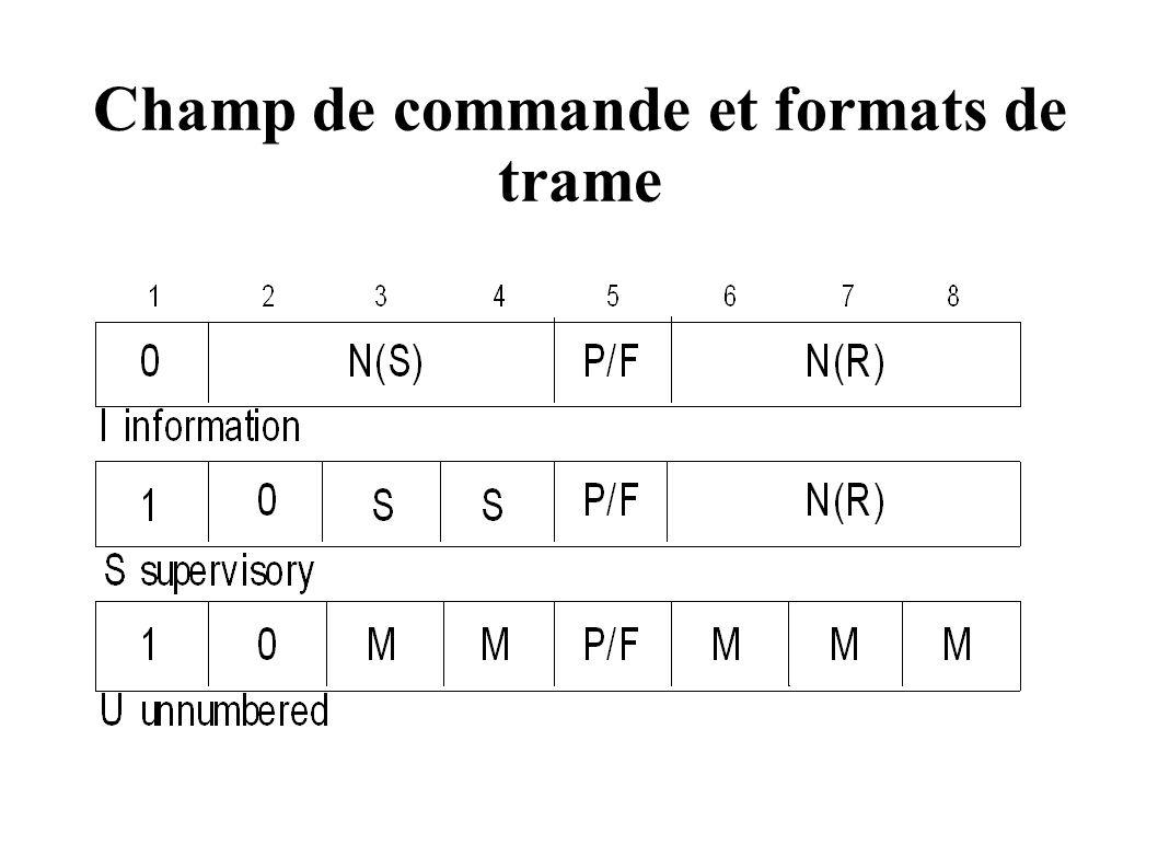 Champ de commande et formats de trame