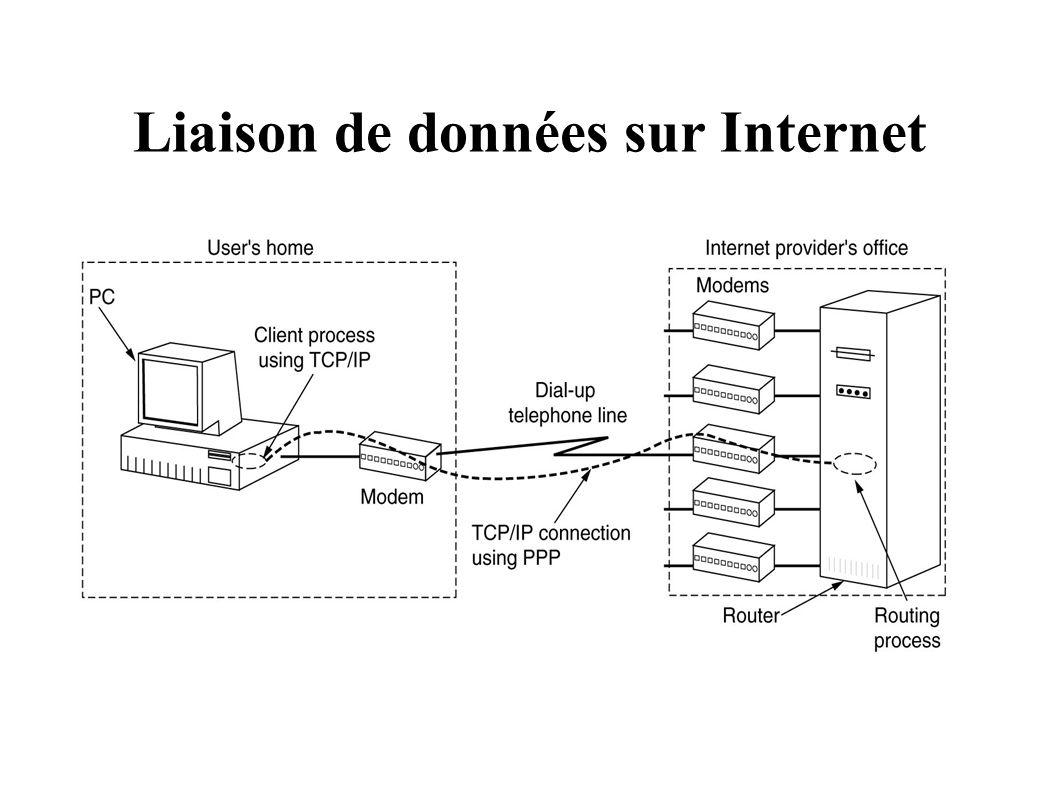 Liaison de données sur Internet