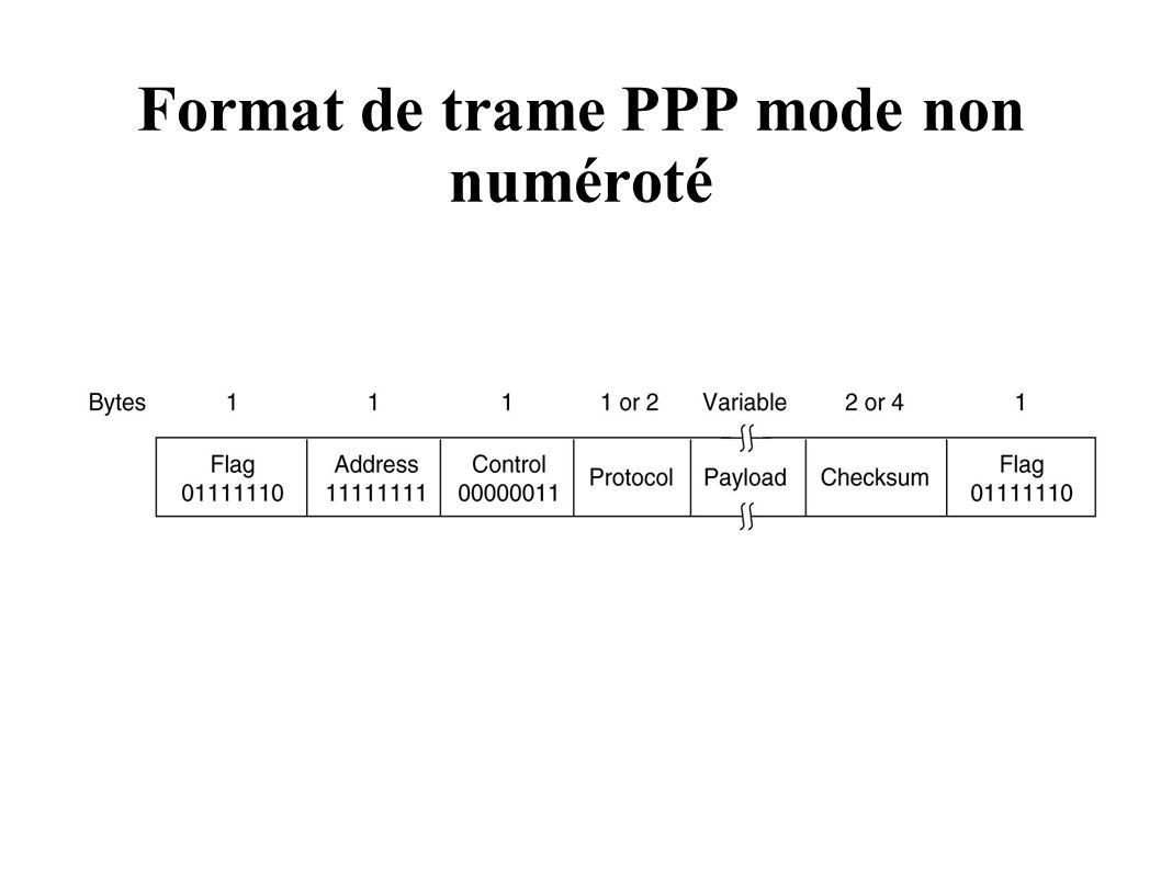 Format de trame PPP mode non numéroté