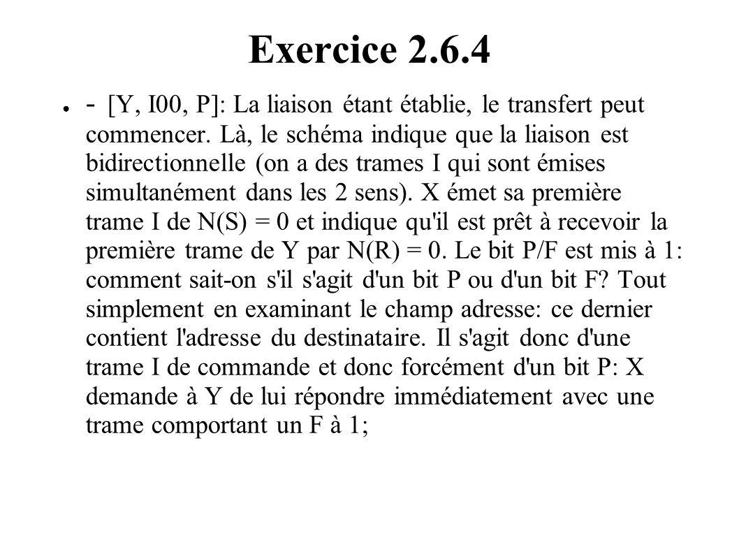 Exercice 2.6.4