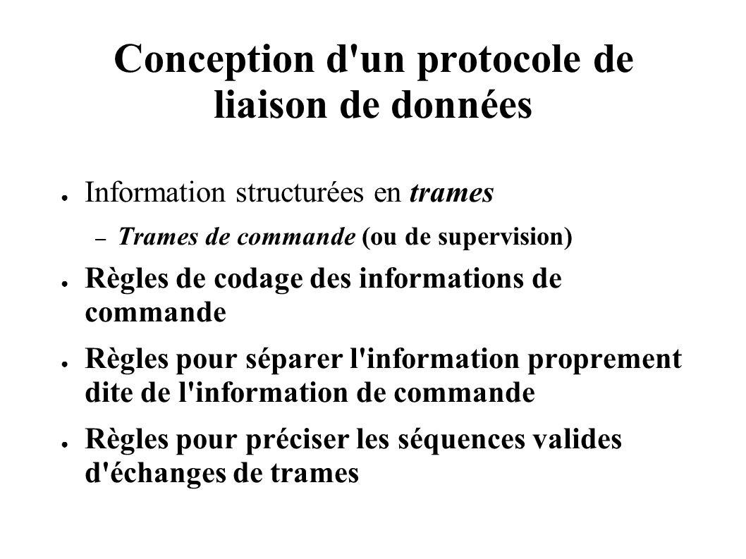 Conception d un protocole de liaison de données