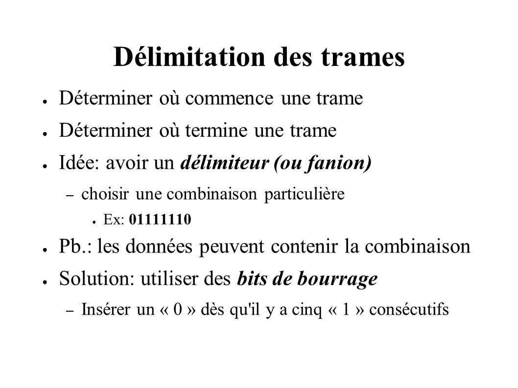 Délimitation des trames