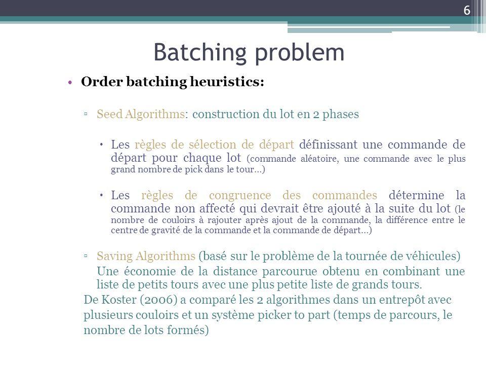 Batching problem Order batching heuristics: