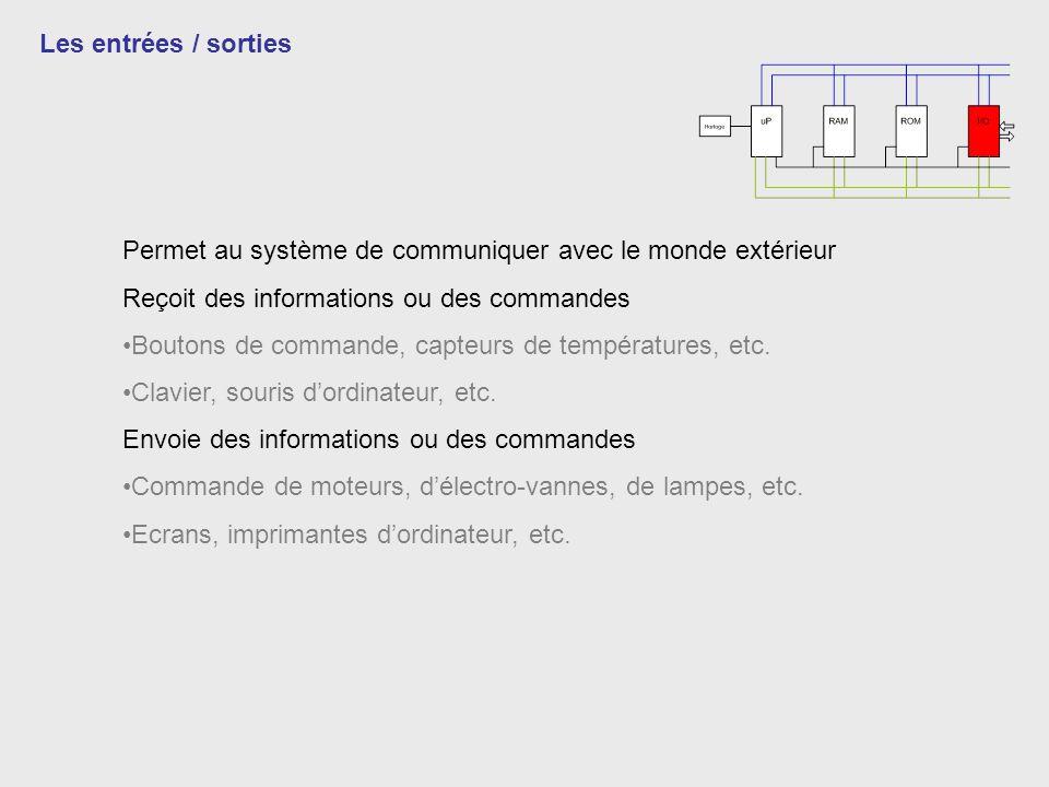 Les entrées / sorties Permet au système de communiquer avec le monde extérieur. Reçoit des informations ou des commandes.