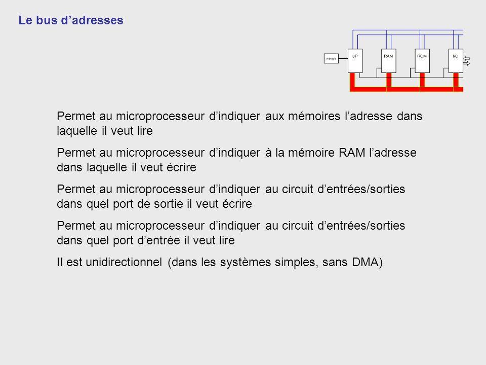 Le bus d'adresses Permet au microprocesseur d'indiquer aux mémoires l'adresse dans laquelle il veut lire.
