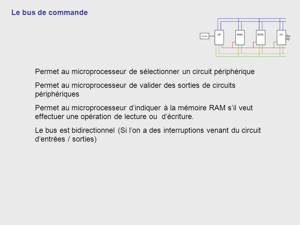 Le bus de commande Permet au microprocesseur de sélectionner un circuit périphérique.