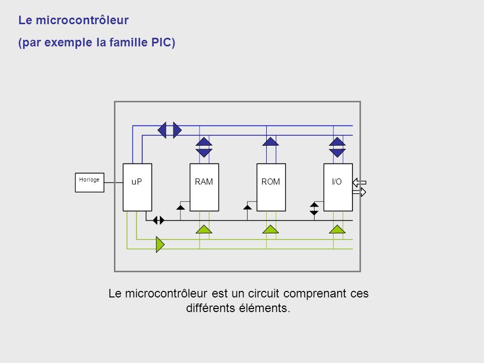 Le microcontrôleur est un circuit comprenant ces