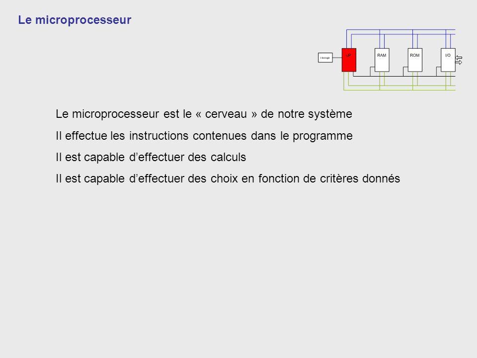 Le microprocesseur Le microprocesseur est le « cerveau » de notre système. Il effectue les instructions contenues dans le programme.