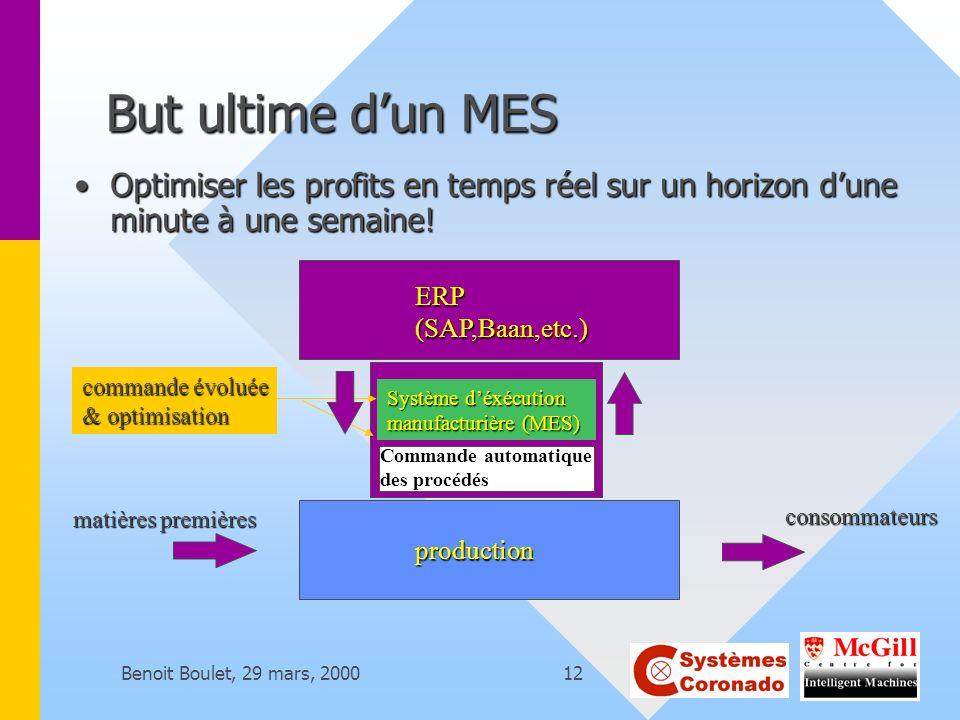 But ultime d'un MES Optimiser les profits en temps réel sur un horizon d'une minute à une semaine! ERP (SAP,Baan,etc.)