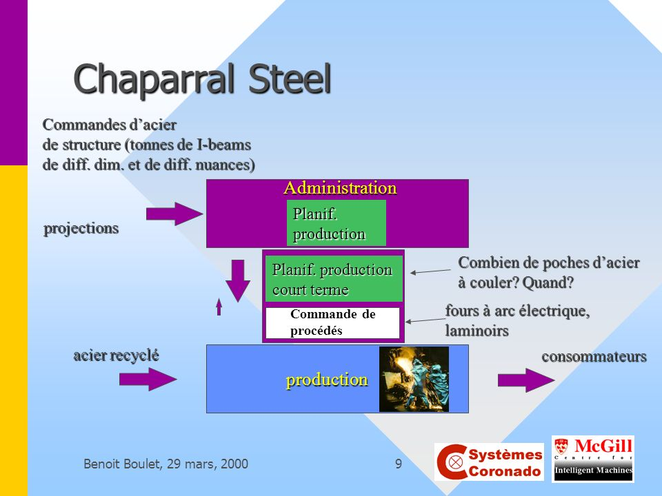Chaparral Steel Administration production Commandes d'acier