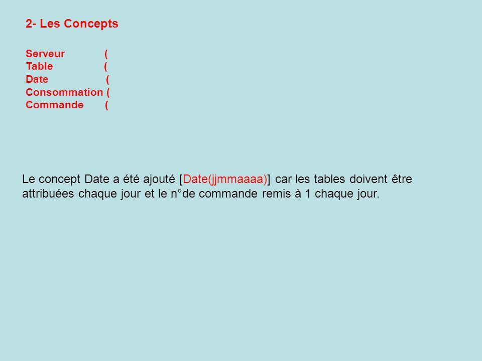 2- Les Concepts Serveur ( Table ( Date ( Consommation (