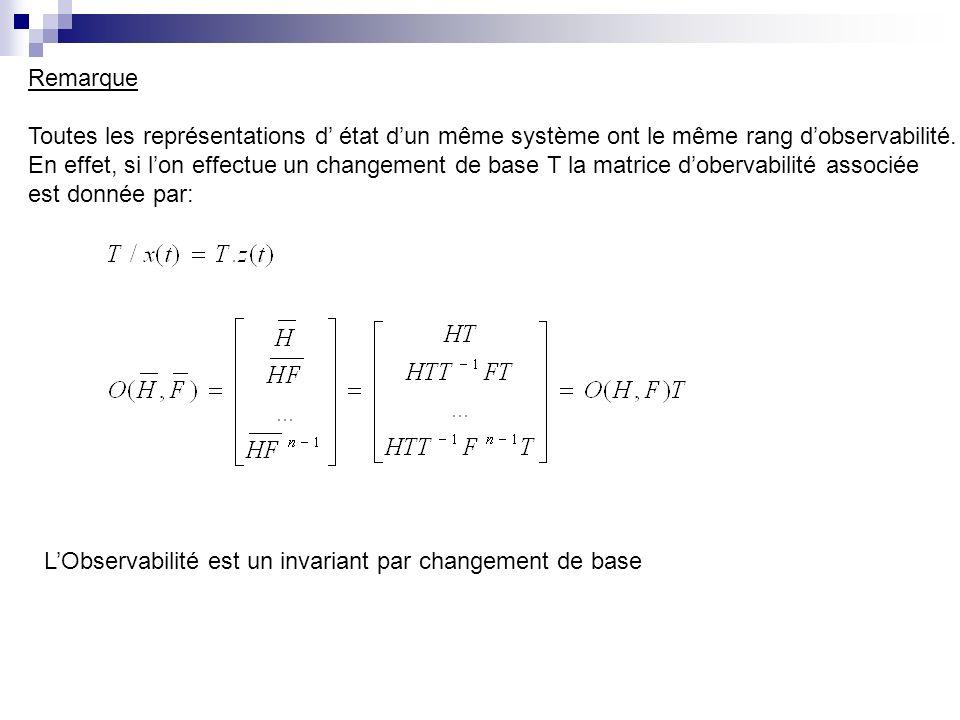 Remarque Toutes les représentations d' état d'un même système ont le même rang d'observabilité.