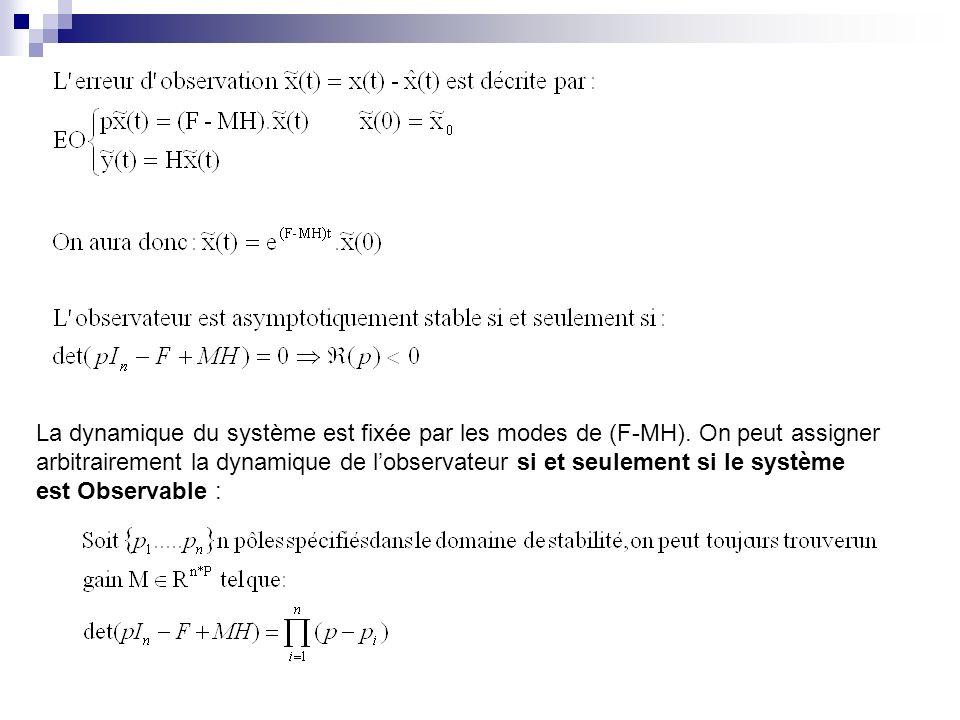 La dynamique du système est fixée par les modes de (F-MH)